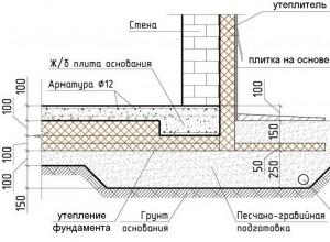 УШП - С Стандарт
